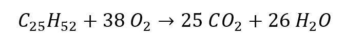 Równanie spalania wosku