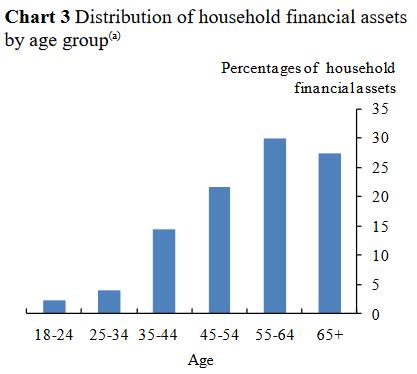 Wykres pochodzący z Banku Anglii