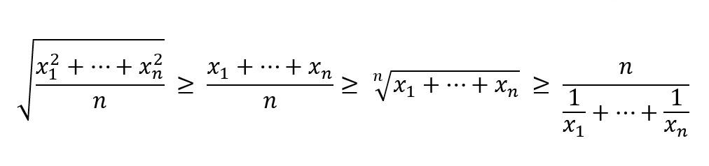 Nierówności na Olimpiadzie Matematycznej - obraz 1